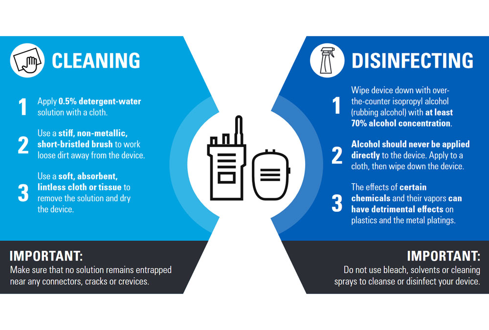 cleaning two way radios infograph